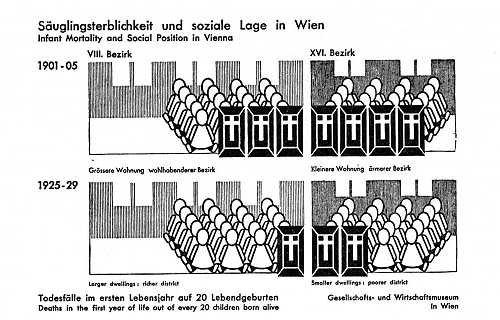 Milestones Section 7 1900 1949